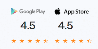 DEGIRO Mobile Trading App Ratings